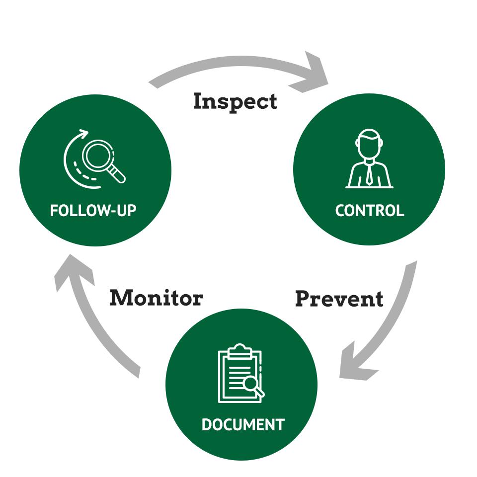 Debug Pest Control process